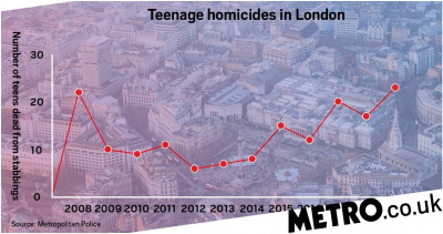 What can we do to stop teen deaths?
